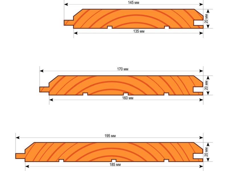 какая ширина вагонки деревянной